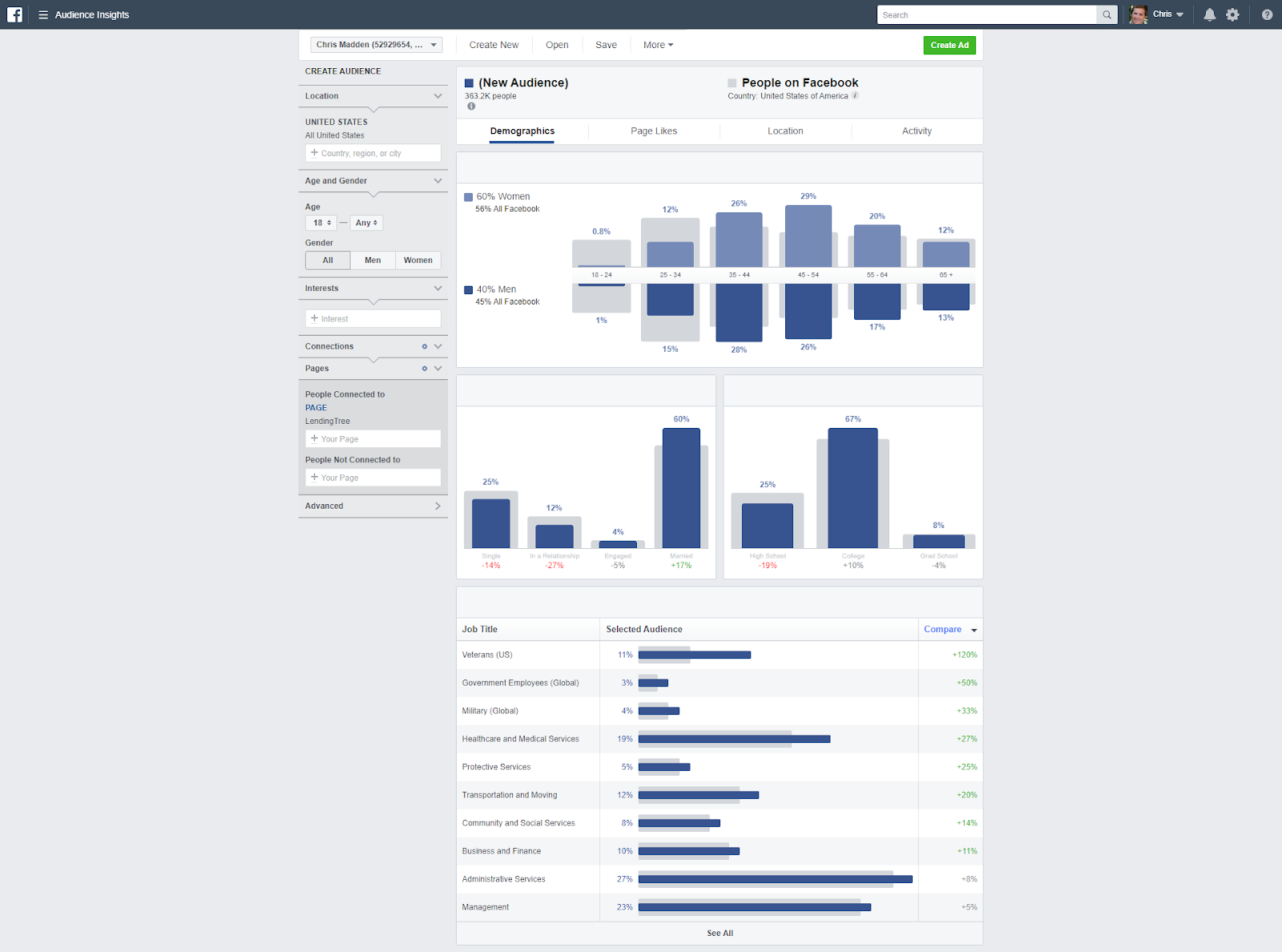 Facebook Audience Insights For Market Segmentation Avail our services at fair prices! facebook audience insights for market